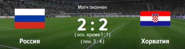 Результат матча Россия - Хорватия