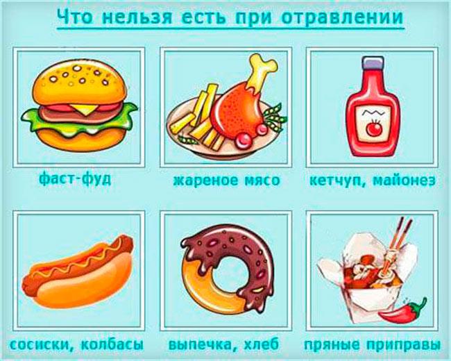 Строго запрещенные продукты