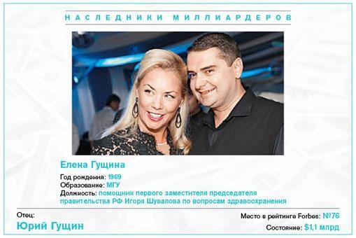 Мать Юрия - Елена Гущина с супругом Андреем Кузнецовым.