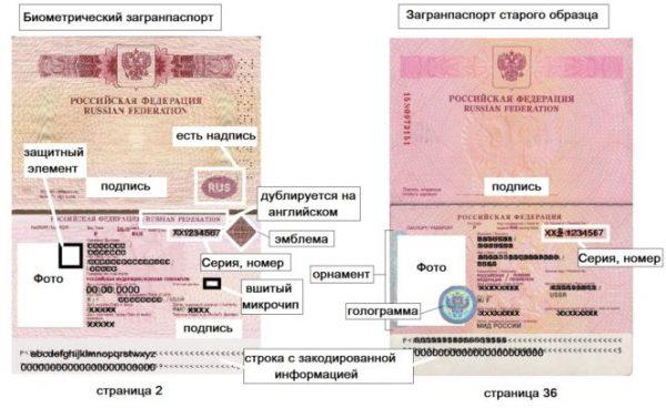 sravnenie_str-s-photo-e1519886812384