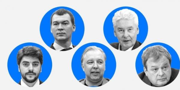 Потенциальные кандидаты на пост мэра