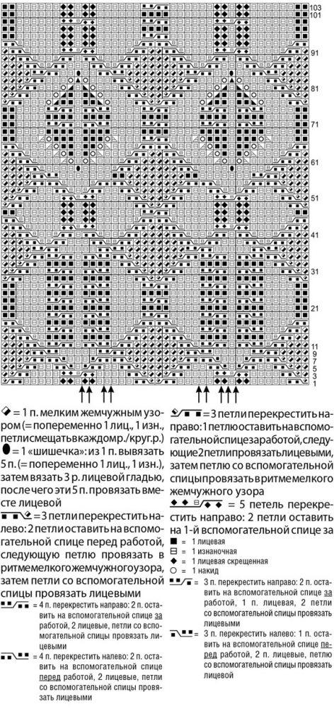 Рельефные узоры для вязания шапок спицами со схемами