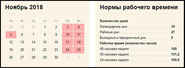 Как отдыхаем в ноябре 2018 года в России: выходные дни, календарь