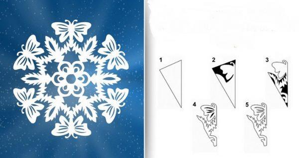 Объемные снежинки из бумаги своими руками на Новый год: красивые и оригинальные