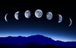 С какого числа растущая луна в марте 2019 года