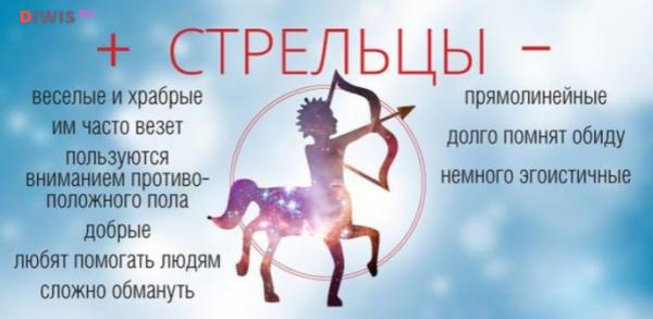 Финансовый гороскоп на 2019 год по знакам зодиака