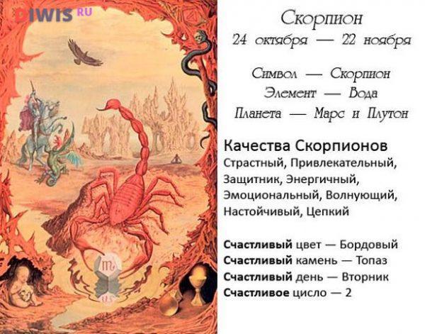 Прогноз для Скорпиона