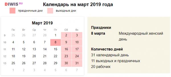 Как отдыхаем в марте 2019?