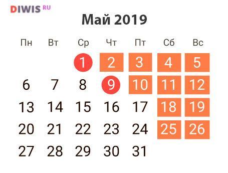 Как мы отдыхаем на 1 мая 2019 года?