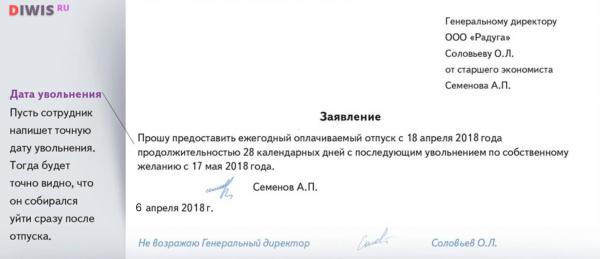 Компенсация за неиспользованный отпуск в 2019 году при увольнении