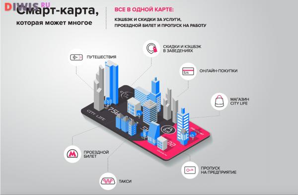 «Сити лайф»: отзывы, сетевой маркетинг и выгоды партнерства
