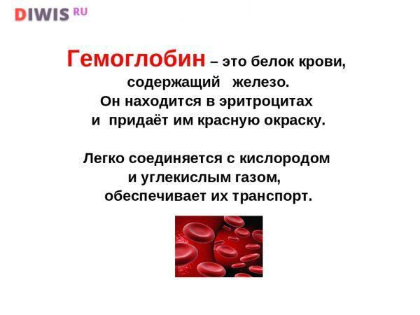Что значит гемоглобин 150 у женщин