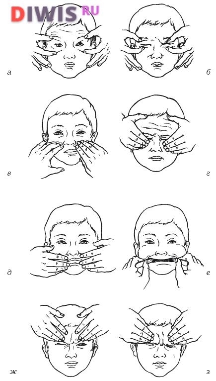 Симптомы и лечение воспаления лицевого нерва