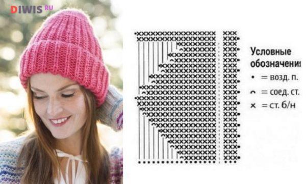Как связать зимние женские шапки своими руками в 2020 году