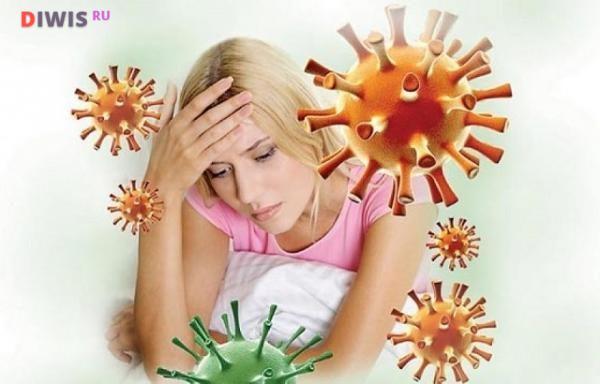 Как у людей передается коронавирус в 2020 году