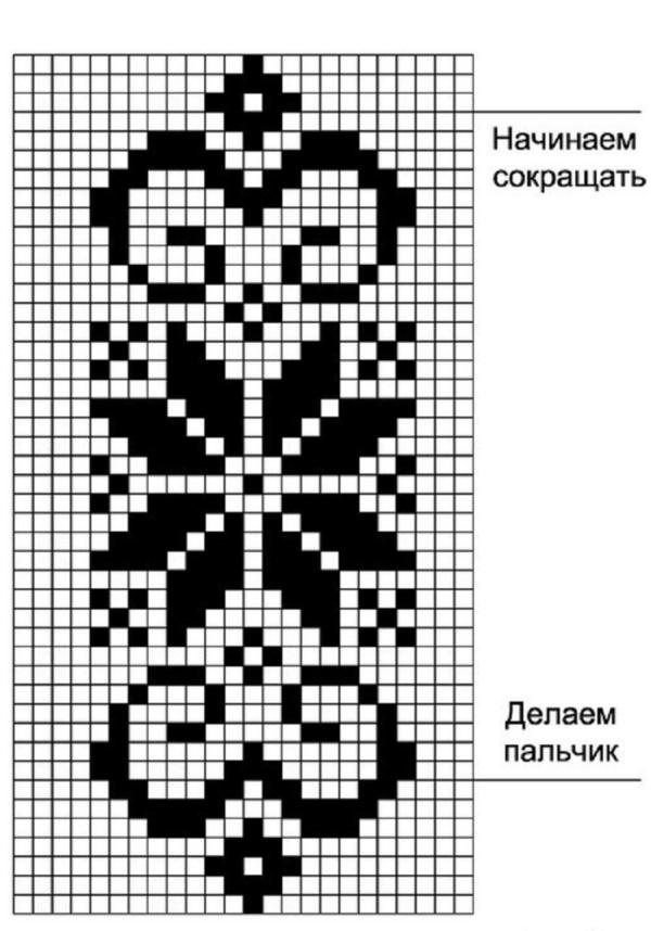 варежки с косами спицами схемы и описание