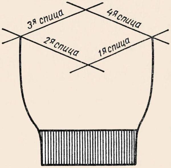как связать варежки спицами
